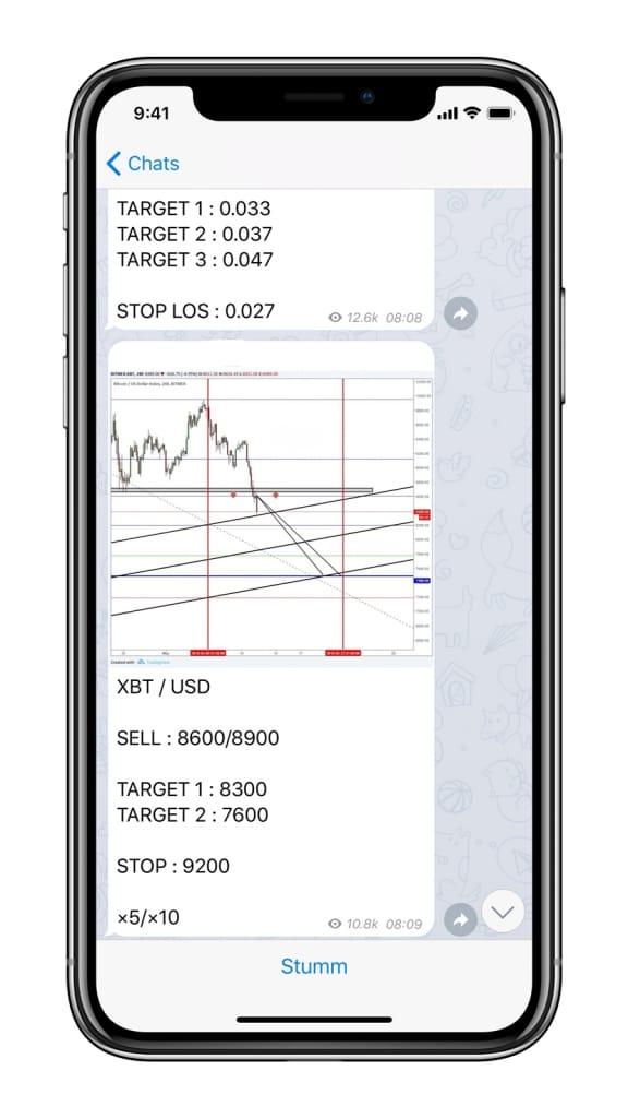 Krypto Trading Signal Gruppen