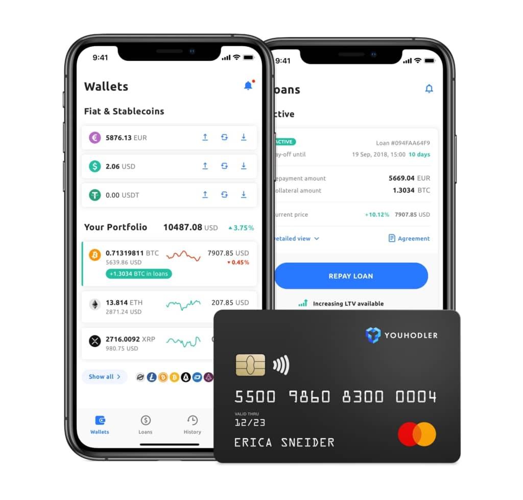 YouHodler Kreditkarte
