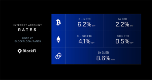 BlockFi Interest Account Rates