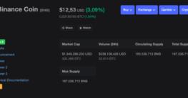 Binance hat vor, CoinMarketCap aufzukaufen